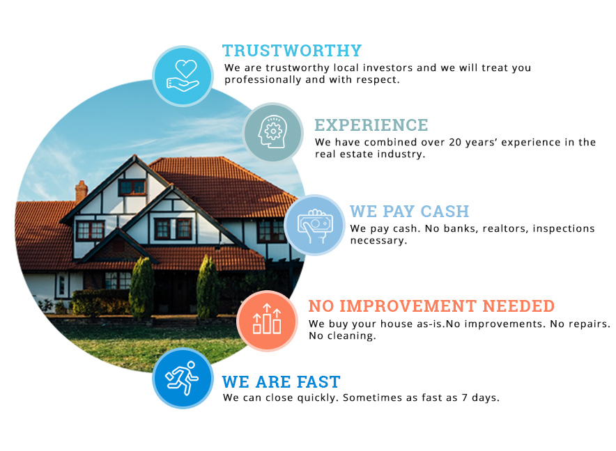 Sell My House Fast   We Buy Homes near You - Sell my house fast & get the most suitable cash offer within 24-48 hours. We buy ugly, inherited & homes in danger of foreclosure near you. Call our investors!